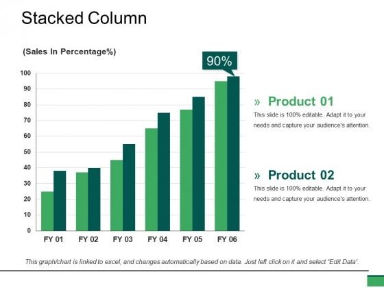 Stacked Column Ppt PowerPoint Presentation Summary Visuals