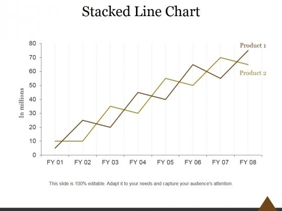 Stacked Line Chart Ppt PowerPoint Presentation Example 2015