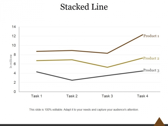 Stacked Line Ppt PowerPoint Presentation Graphics