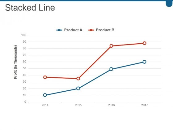 Stacked Line Ppt PowerPoint Presentation Infographics
