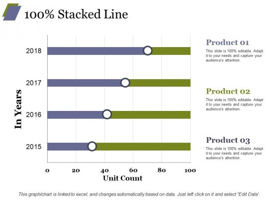 Stacked Line Template 1 Ppt PowerPoint Presentation Infographic Template Graphics