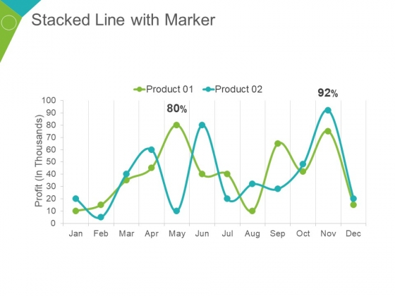 Stacked Line With Marker Ppt PowerPoint Presentation Summary Demonstration