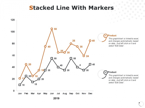 Stacked Line With Markers Ppt PowerPoint Presentation Gallery Template