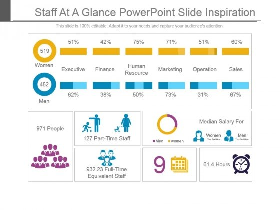 Staff At A Glance Powerpoint Slide Inspiration