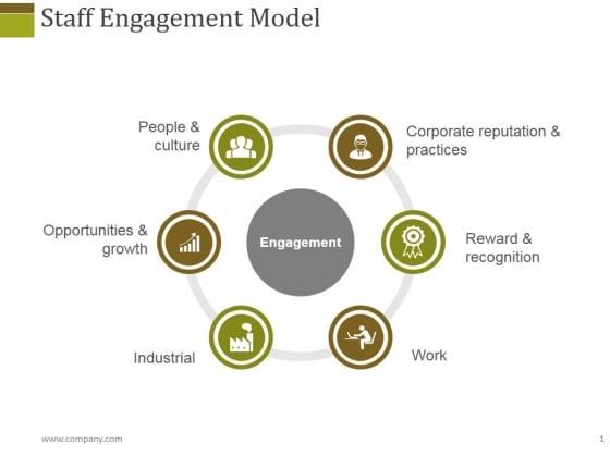 Staff Engagement Model Ppt PowerPoint Presentation Infographics Portfolio