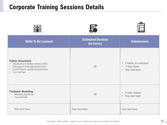 Staff_Engagement_Training_And_Development_Proposal_Ppt_PowerPoint_Presentation_Complete_Deck_With_Slides_Slide_10