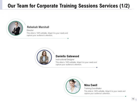 Staff_Engagement_Training_And_Development_Proposal_Ppt_PowerPoint_Presentation_Complete_Deck_With_Slides_Slide_19
