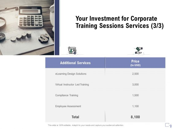 Staff Engagement Training And Development Proposal Your Investment For Corporate Training Sessions Services Demonstration PDF