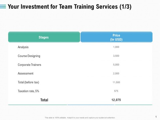 Staff Engagement Training And Development Your Investment For Team Training Services Analysis Sample PDF