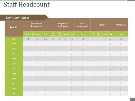 Staff Headcount Ppt PowerPoint Presentation Infographics Example Introduction