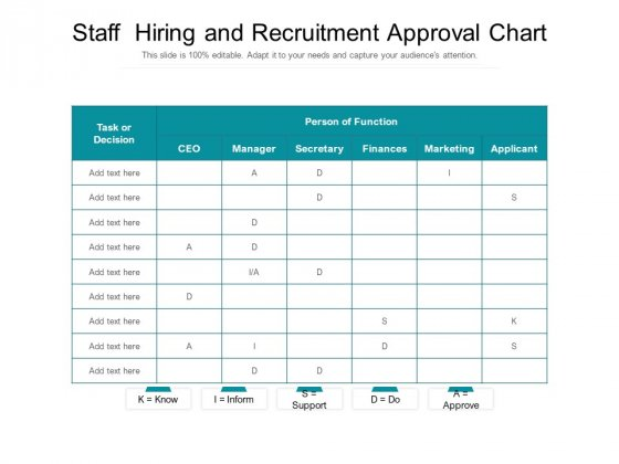 Staff Hiring And Recruitment Approval Chart Ppt PowerPoint Presentation Outline Microsoft PDF