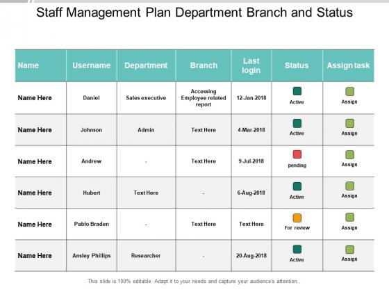 Staff Management Plan Department Branch And Status Ppt PowerPoint Presentation Icon Slides