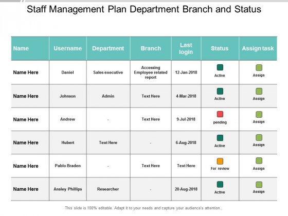 Staff Management Plan Department Branch And Status Ppt PowerPoint Presentation Pictures Demonstration