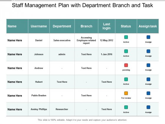 Staff Management Plan With Department Branch And Task Ppt PowerPoint Presentation Template