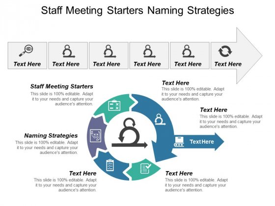 Staff Meeting Starters Naming Strategies Ppt PowerPoint Presentation Portfolio Infographic Template