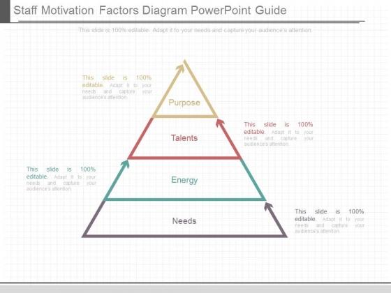 Staff Motivation Factors Diagram Powerpoint Guide
