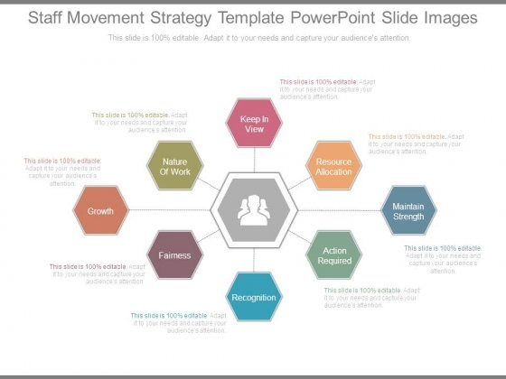 Staff Movement Strategy Template Powerpoint Slide Images