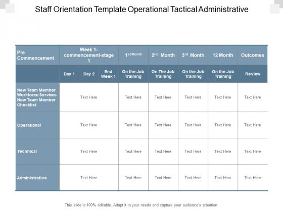 Staff Orientation Template Operational Tactical Administrative Ppt PowerPoint Presentation Show Design Inspiration