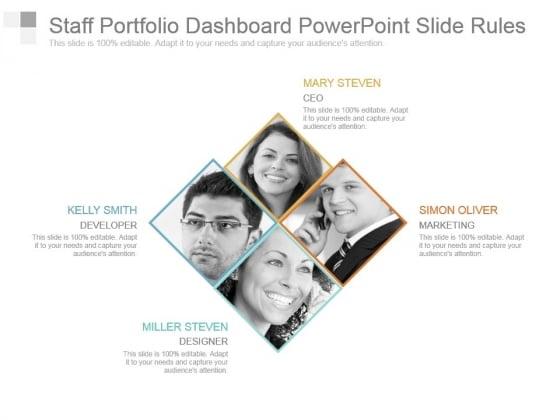 Staff Portfolio Dashboard Powerpoint Slide Rules