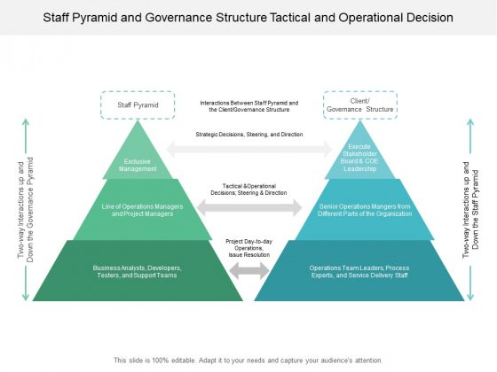 Staff_Pyramid_And_Governance_Structure_Tactical_And_Operational_Decision_Ppt_PowerPoint_Presentation_Styles_Maker_Slide_1
