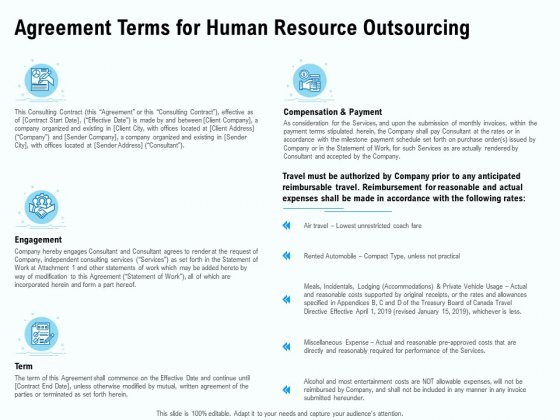 Staffing Offshoring Proposal Agreement Terms For Human Resource Outsourcing Ppt Gallery Templates PDF
