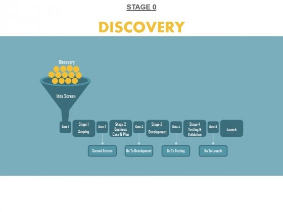 Stage 0 Discovery Ppt PowerPoint Presentation Gallery Mockup