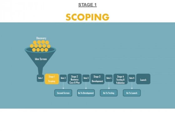 Stage 1 Scoping Ppt PowerPoint Presentation Infographic Template Tips