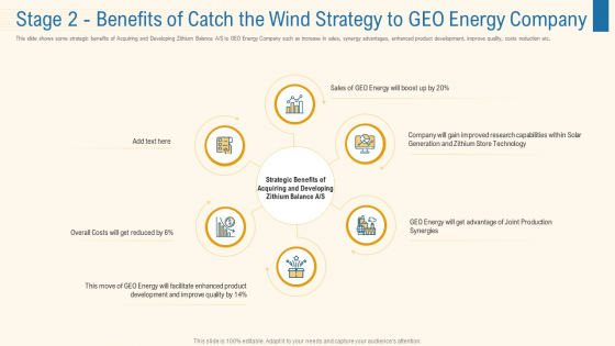 Stage 2 Benefits Of Catch The Wind Strategy To Geo Energy Company Microsoft PDF