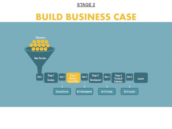 Stage 2 Build Business Case Ppt PowerPoint Presentation Professional Background Images