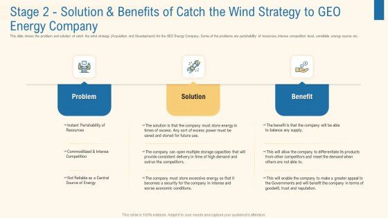 Stage 2 Solution And Benefits Of Catch The Wind Strategy To Geo Energy Company Sample PDF