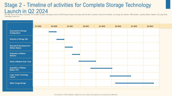 Stage 2 Timeline Of Activities For Complete Storage Technology Launch In Q2 2024 Mockup PDF