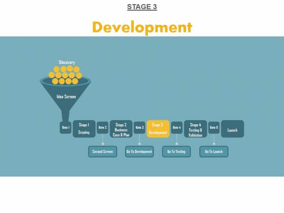 Stage 3 Development Ppt PowerPoint Presentation File Clipart Images