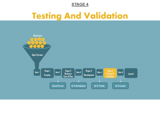 Stage 4 Testing And Validation Ppt PowerPoint Presentation Professional Infographics