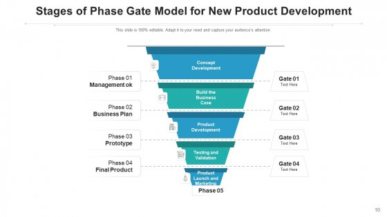 Stage_Gate_Idea_Generation_Ppt_PowerPoint_Presentation_Complete_Deck_With_Slides_Slide_10