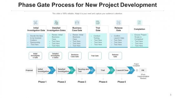 Stage_Gate_Idea_Generation_Ppt_PowerPoint_Presentation_Complete_Deck_With_Slides_Slide_3
