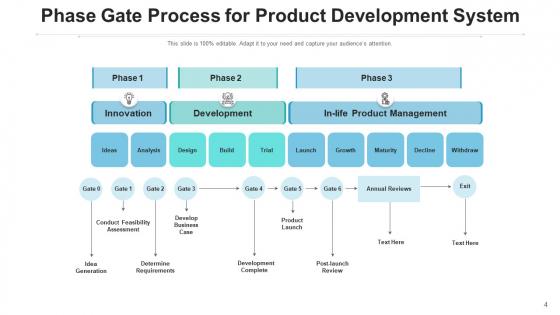 Stage_Gate_Idea_Generation_Ppt_PowerPoint_Presentation_Complete_Deck_With_Slides_Slide_4
