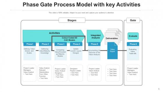 Stage_Gate_Idea_Generation_Ppt_PowerPoint_Presentation_Complete_Deck_With_Slides_Slide_5