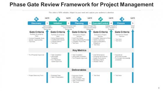 Stage_Gate_Idea_Generation_Ppt_PowerPoint_Presentation_Complete_Deck_With_Slides_Slide_6