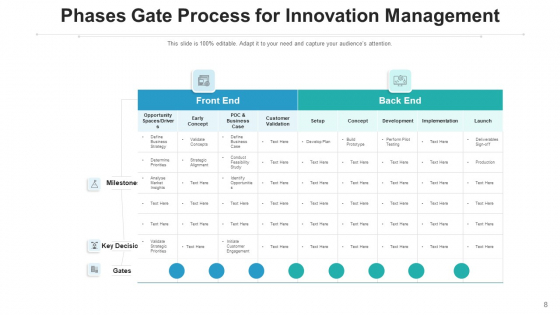 Stage_Gate_Idea_Generation_Ppt_PowerPoint_Presentation_Complete_Deck_With_Slides_Slide_8