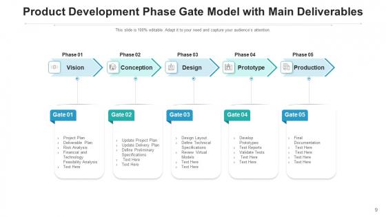Stage_Gate_Idea_Generation_Ppt_PowerPoint_Presentation_Complete_Deck_With_Slides_Slide_9