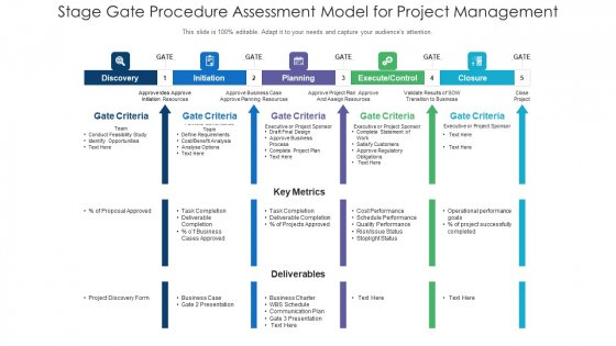 Stage Gate Procedure Assessment Model For Project Management Ppt PowerPoint Presentation File Model PDF