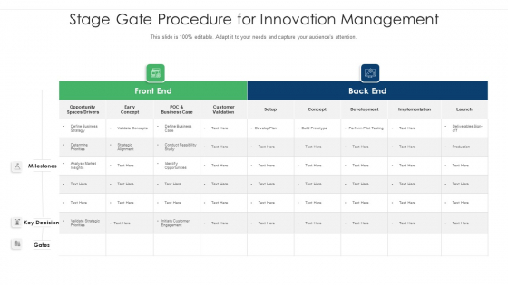 Stage Gate Procedure For Innovation Management Ppt PowerPoint Presentation Icon Infographic Template PDF