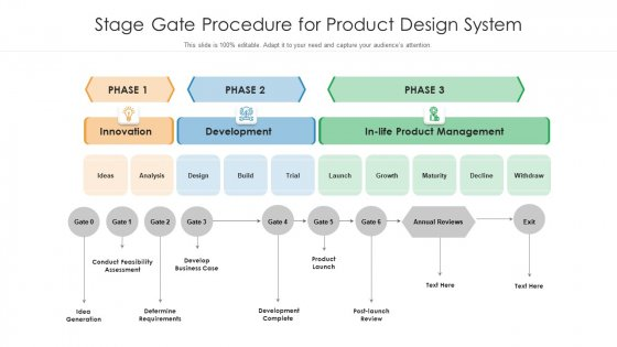 Stage Gate Procedure For Product Design System Ppt PowerPoint Presentation Gallery Layout PDF