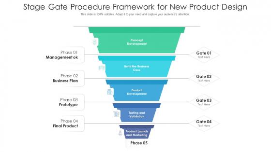 Stage Gate Procedure Framework For New Product Design Ppt PowerPoint Presentation File Graphics Design PDF