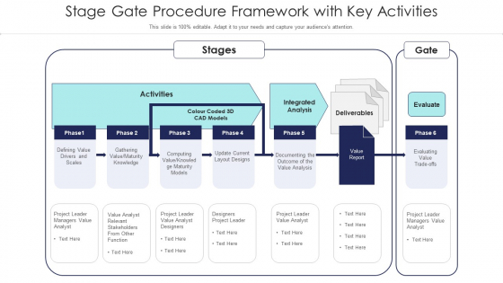 Stage Gate Procedure Framework With Key Activities Ppt PowerPoint Presentation Gallery Outline PDF