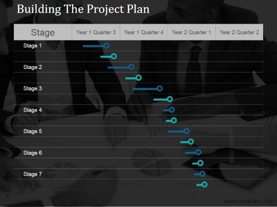 Stage_Gate_Product_Life_Cycle_Ppt_PowerPoint_Presentation_Complete_Deck_With_Slides_Slide_42