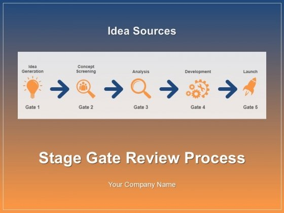 Stage Gatereview Process Ppt PowerPoint Presentation Complete Deck With Slides