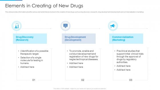 Stages Drug Invention Development Procedure Elements In Creating Of New Drugs Brochure PDF