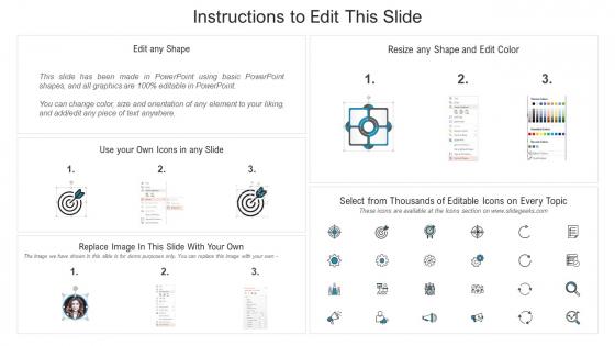Stages_For_Brand_Awareness_On_Social_Media_Ppt_Layouts_Elements_PDF_Slide_2