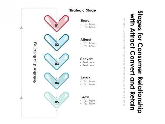 Stages For Consumer Relationship With Attract Convert And Retain Ppt PowerPoint Presentation File Professional PDF